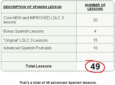 learning spanish like crazy 3