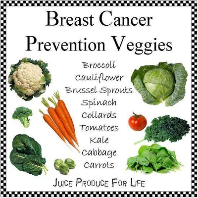 healthy foods for breast cancer prevention - diet and nutrition tips