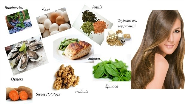 prevent hair fall naturally at home – foods to eat download