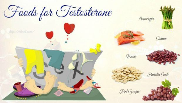 natural foods for testosterone boost