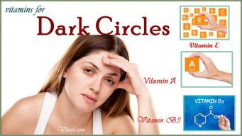 vitamins for dark circles under the eyes