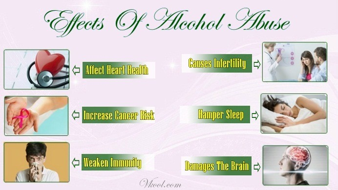 Negative Effects Of Alcohol Abuse – 10 Worst Consequences