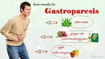 home remedies for gastroparesis
