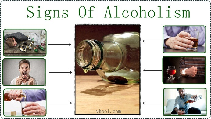 11 Common Warning Signs Of Alcoholism For Drinkers