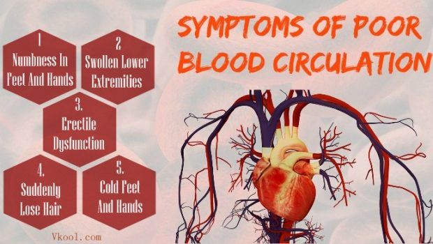 signs and symptoms of poor blood circulation