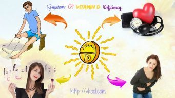 signs and symptoms of vitamin D deficiency