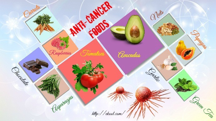 list of anti-cancer foods