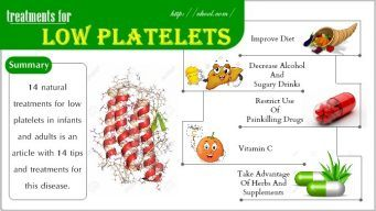 natural treatments for low platelets