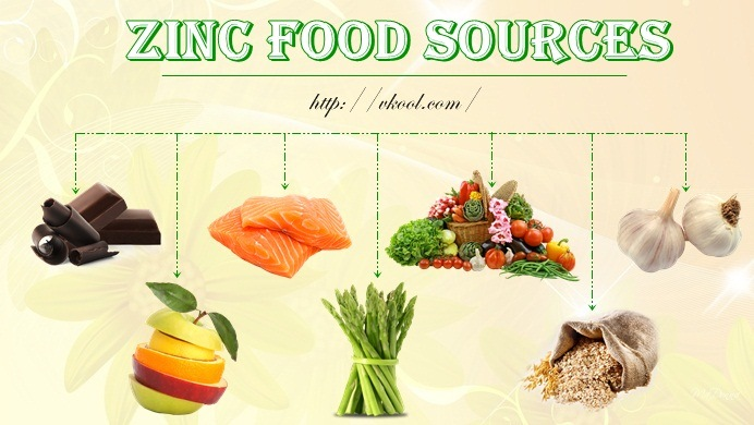 list of zinc food sources