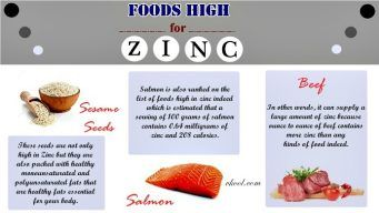foods high in zinc for vegetarians