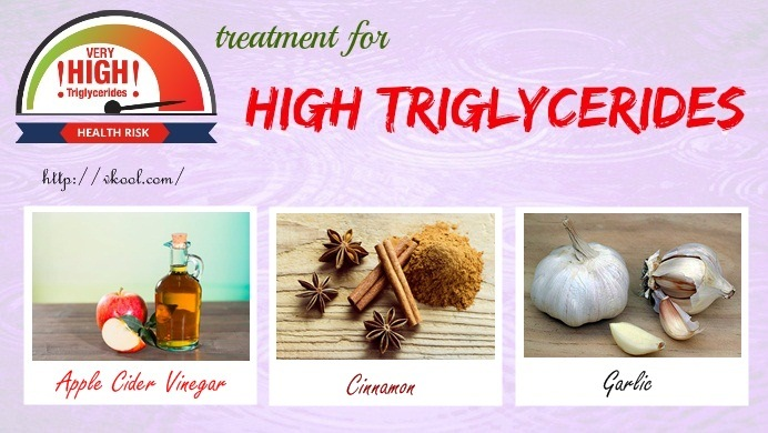 natural treatment for high triglycerides