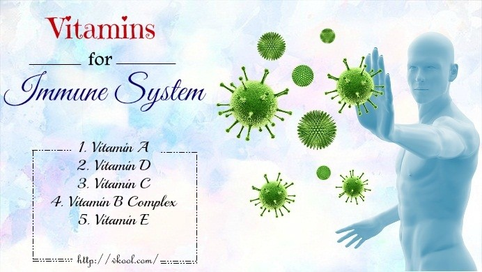 best vitamins for immune system support