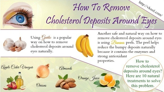 cholesterol deposits around eyes