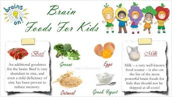 healthy brain foods for kids