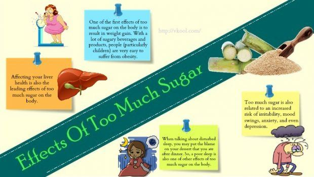 effects of too much sugar on the body
