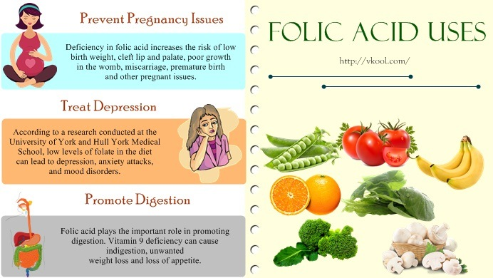 folic acid uses and benefits