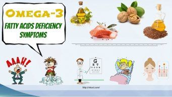 omega-3 fatty acids deficiency