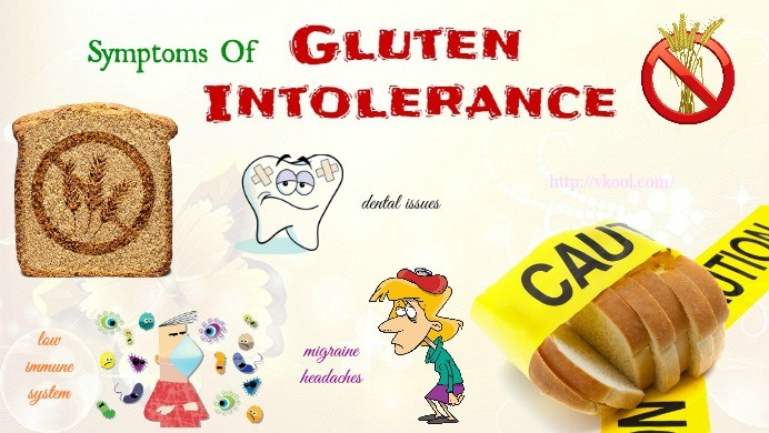 signs and symptoms of gluten intolerance