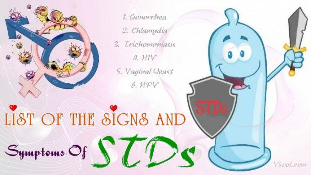 symptoms of stds in men